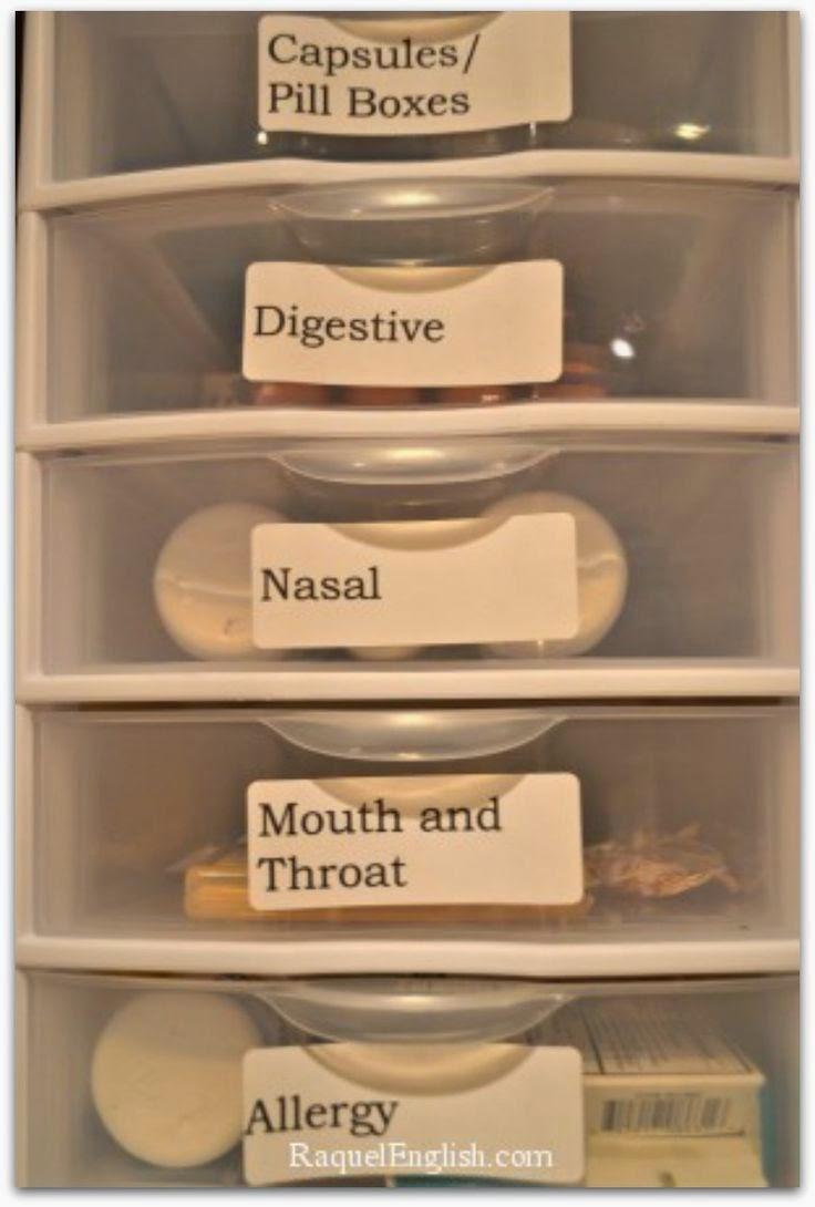 Les médicaments rangés par catégorie